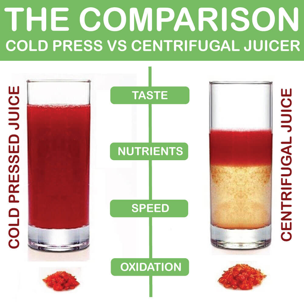 Cold Press Juicers